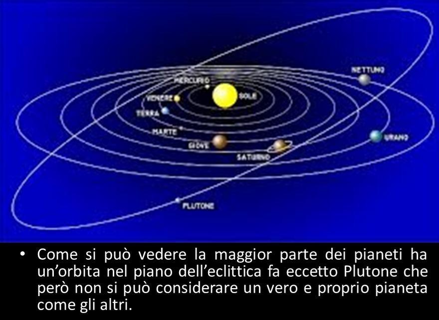 Il sistema solare di riccardo piani a s 2012 13 scienze for Piani di cabina solare